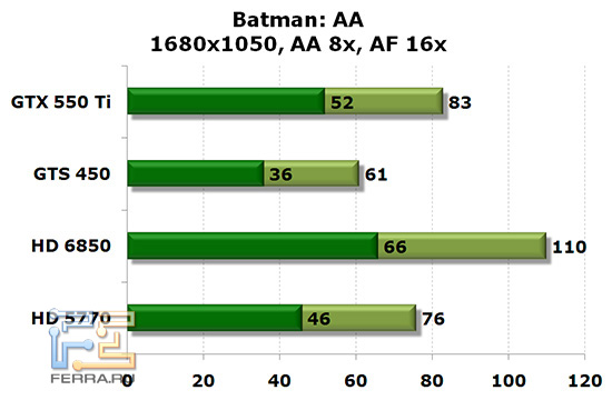 batman_1680_aa