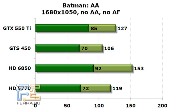 batman_1680