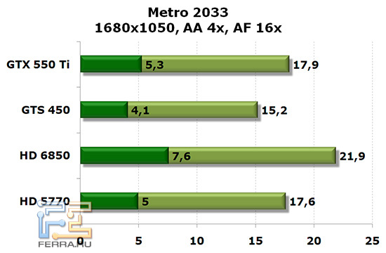metro2033_1680_aa