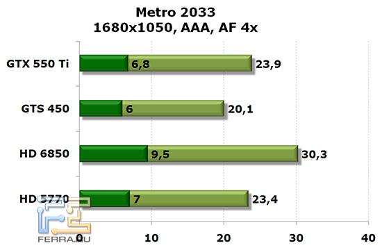 metro2033_1680