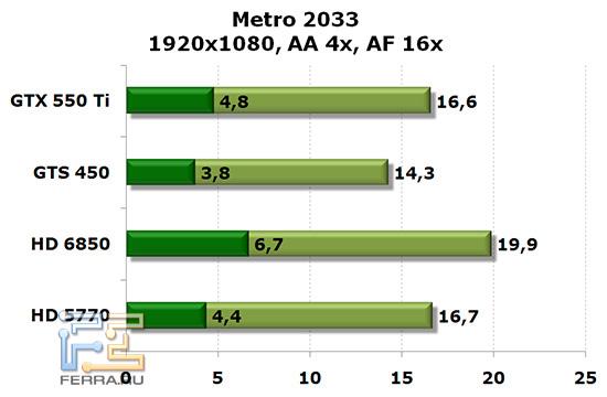 metro2033_1920_aa