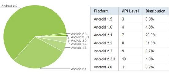 Игры на телефон андроид 442 андроид
