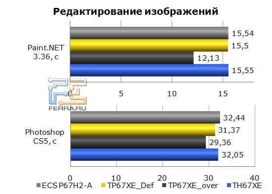 CPU-4