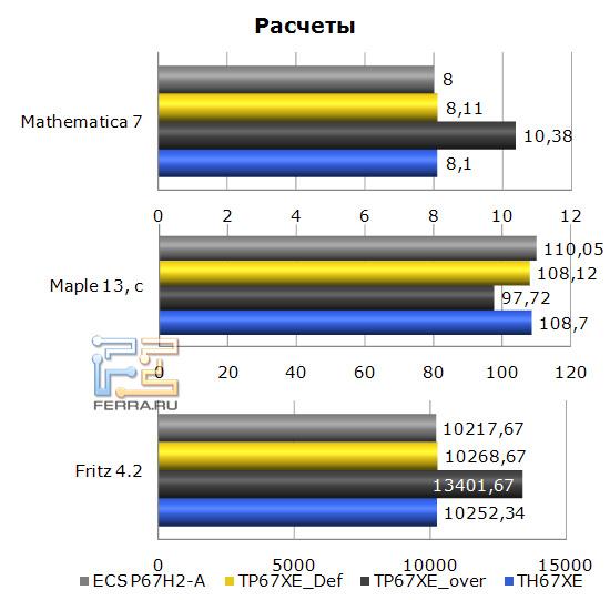 CPU-5
