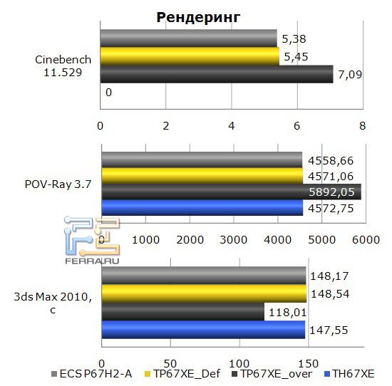 CPU-6