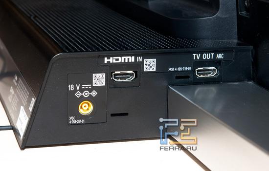 Разъём питания и порты HDMI на подставке SU-B400S