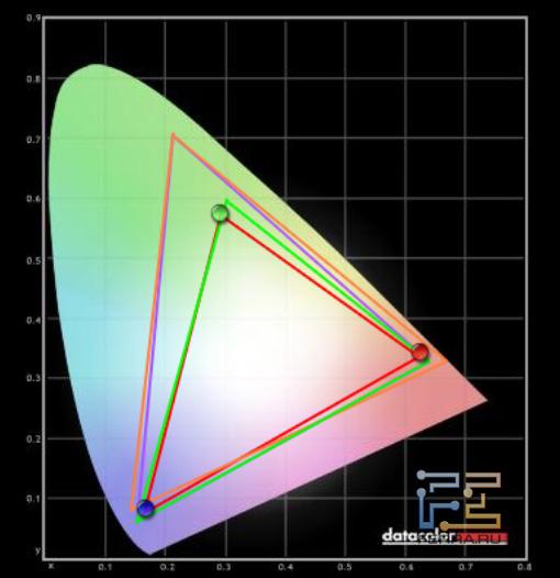 Проверка цветовой палитры Sony BRAVIA KDL-40NX710