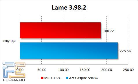 Результаты тестирования MSI GT680 в LAME 3.98