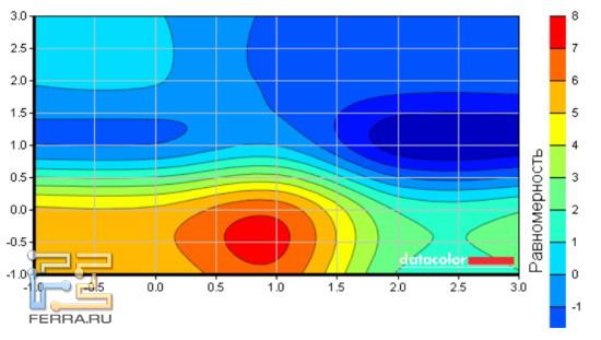 [DSC_Samsung-2-2.jpg] Тестирование равномерности освещения экрана Samsung PS51D550