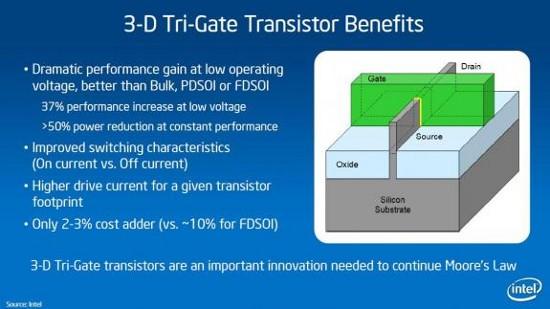 tri-gate 3D транзистор