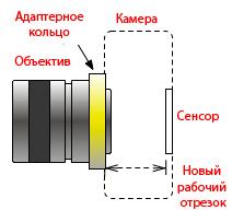 http://www.ferra.ru/images/289/289330.jpg