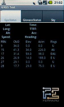 Утилита для просмотра данных ГЛОНАСС и GPS