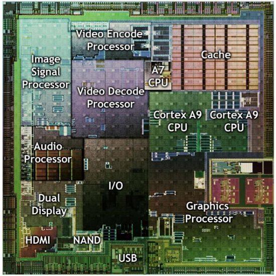 Схема чипа Tegra 2