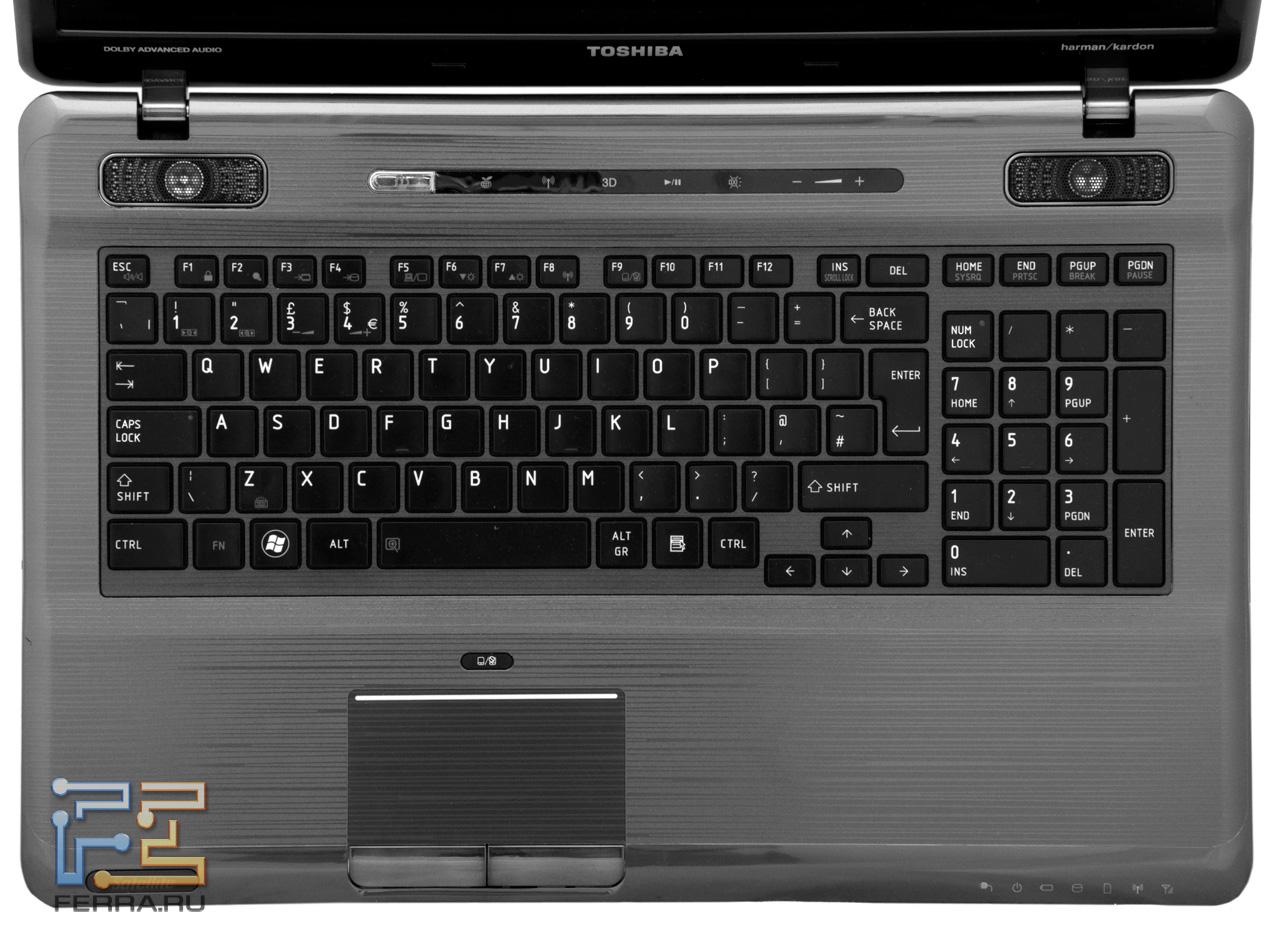 рисунок клавишами