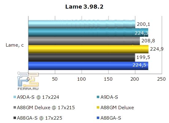 Кодирование аудио на материнской плате Foxconn A88GA-S