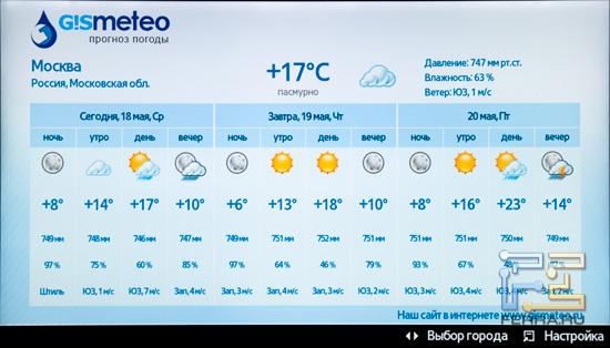Как сделать сайт о погоде