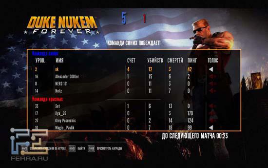 Лобби в мультиплеере Duke Nukem Forever выглядит довольно просто