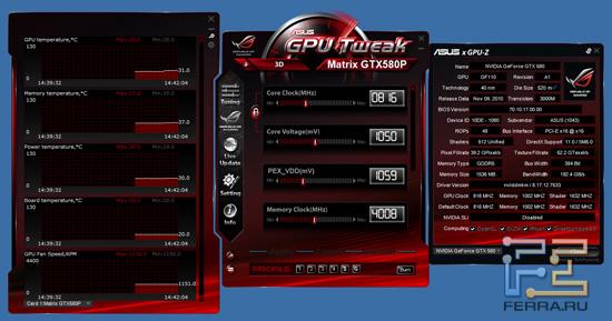 Оболочка утилиты ASUS GPU Tweak