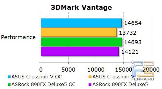 3DMark-Vantage