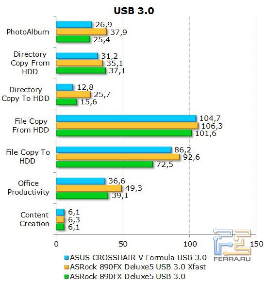 USB3.0-2