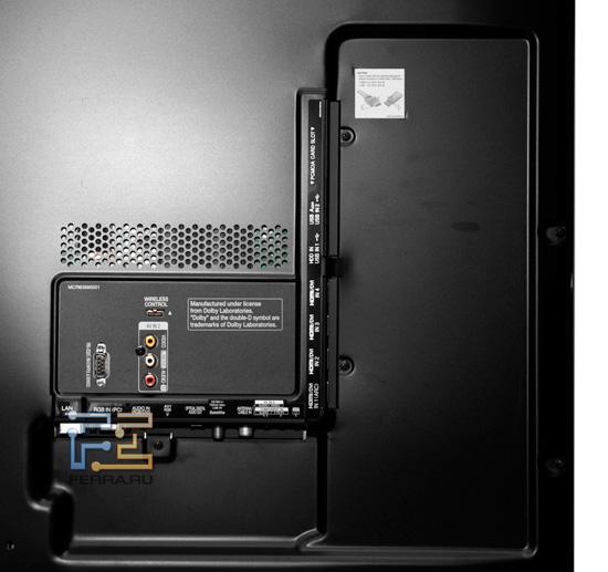 Порты и разъёмы LG 55LW575S, вид сзади