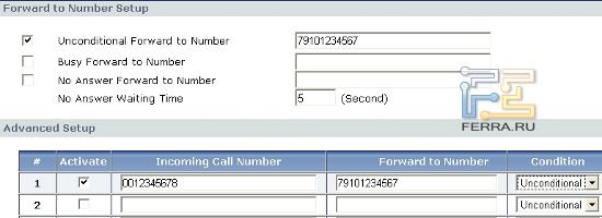 Раздел входящих звонков можно использовать для переадресации по различным условиям или для блокировки звонков с нежелательных номеров