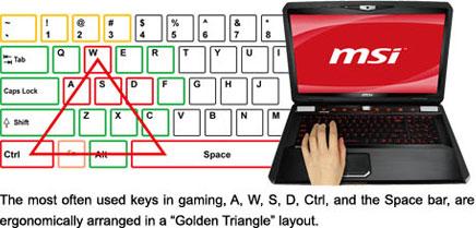 Игровая раскладка MSI GT780R