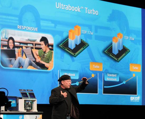 Работа системы Turbo в ультрабуке. Процессор с термальным пакетом в 17 Вт может в пике выдать производительность как у предыдущего процессора с TDP 35 Вт. Источник — techreport.com