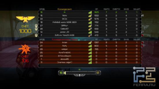 Задержка в мультиплеере Warhammer 40.000: Space Marine отображается