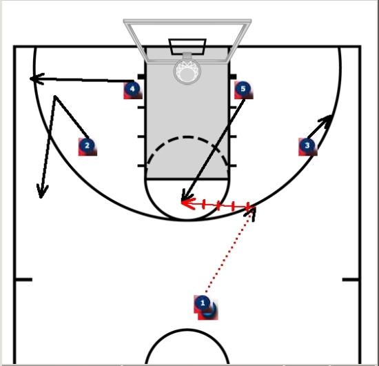Баскетбольный план игры (playbook)