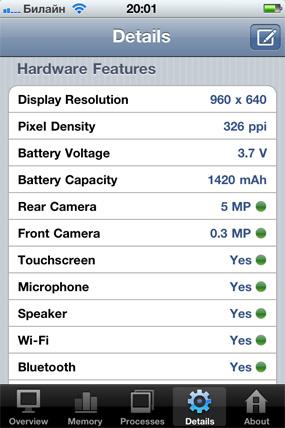 Информация об аппаратной части iPhone 4S