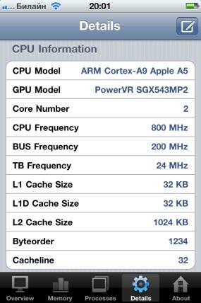 ���������� �� ���������� ����� iPhone 4S