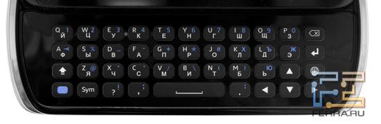 QWERTY-клавиатура Sony Ericsson Xperia pro