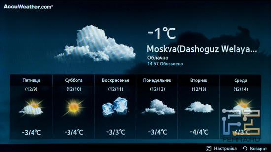Прогноз погоды от зарубежного ресурса AccuWeather...