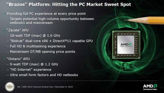 Характеристики платформы AMD Brazos