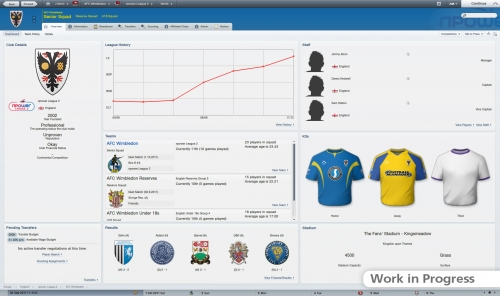 Вот такие графики и их сравнение — важная часть Football Manager 2012