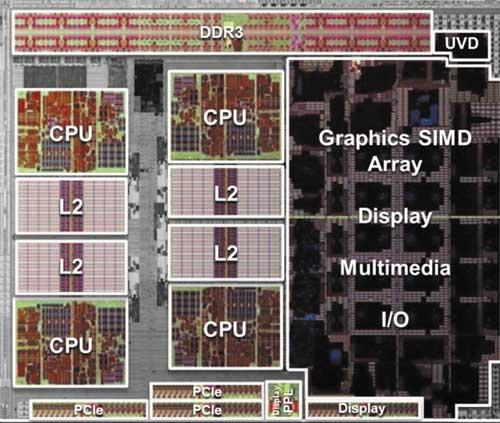 Блок-схема процессоров AMD