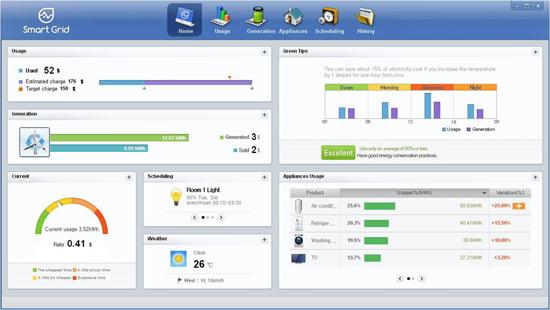 LG Smart Grid