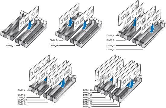 Рекомендуемая конфигурация модулей оперативной памяти