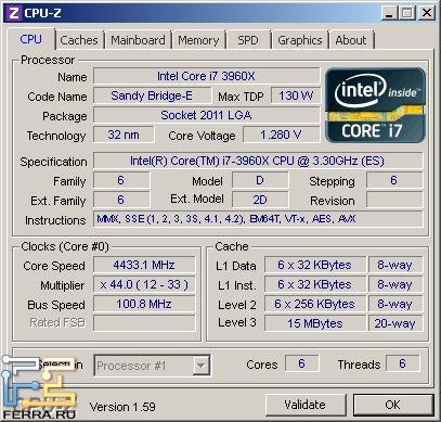 Результат разгона процессора