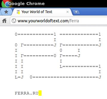 Пример отдельной страницы на сайте YourWorldofText.com