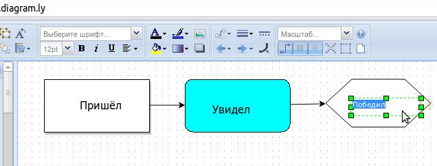 Пример блок-схемы на сайте Diagramly.