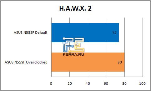 ���������� ������������ �������� ASUS N55SF � H.A.W.X 2