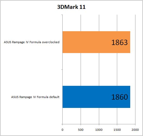���������� ������������ ����������� ����� ASUS Rampage IV Formula � 3Dmark 11 Extreme
