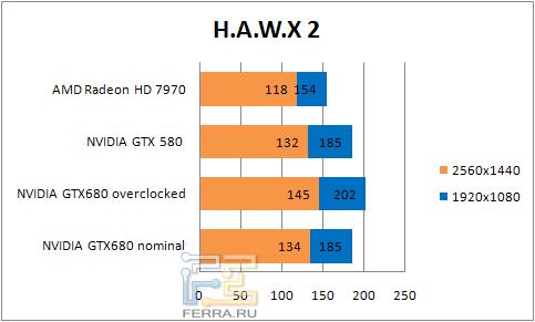 ���������� ������������ � H.A.W.X.2