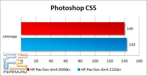 ���������� HP Pavilion dm4-3000er � Photoshop