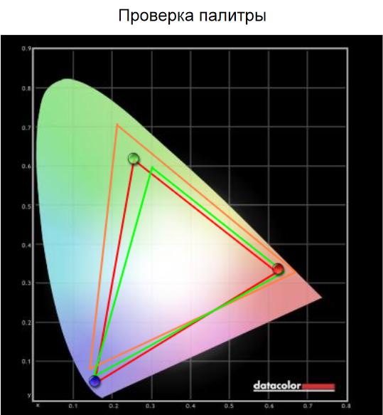 Проверка цветового охвата ASUS VG278