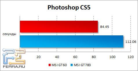 Результаты MSI GT60 в Photoshop