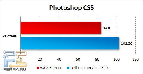 ���������� ASUS ET2411 � Photoshop