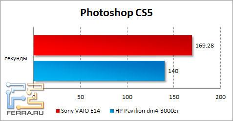 ���������� Sony VAIO E14 � Photoshop